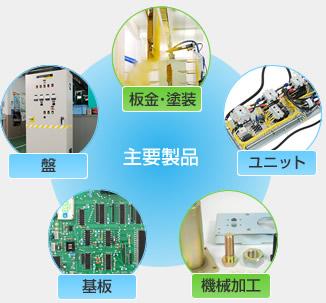 阪神機器 株式会社
