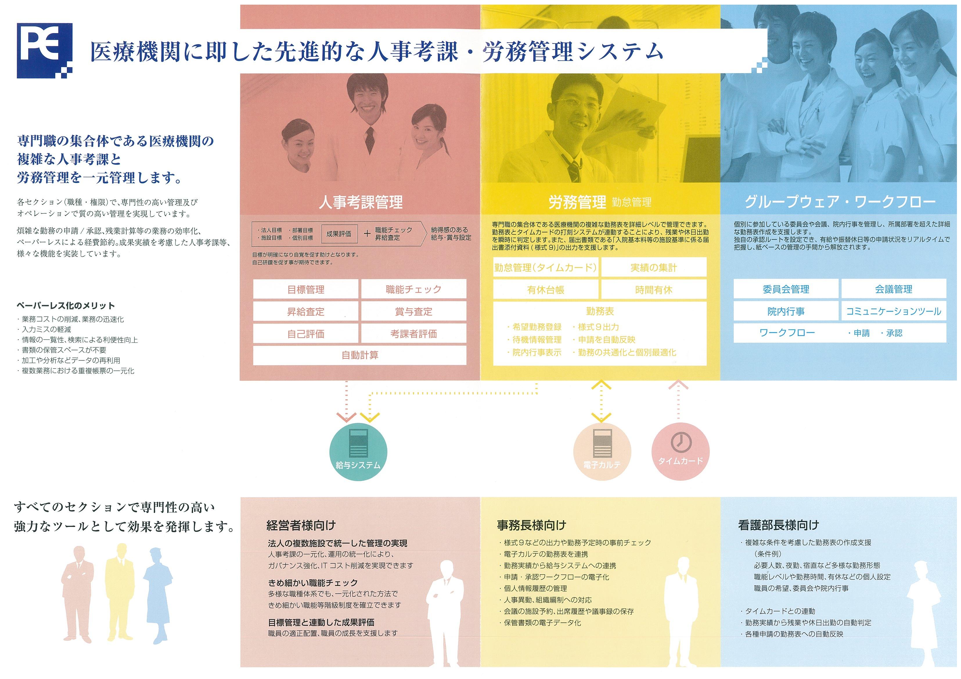 【㈱ベネスト】人事考課支援・労務管理システム PE-net ご紹介